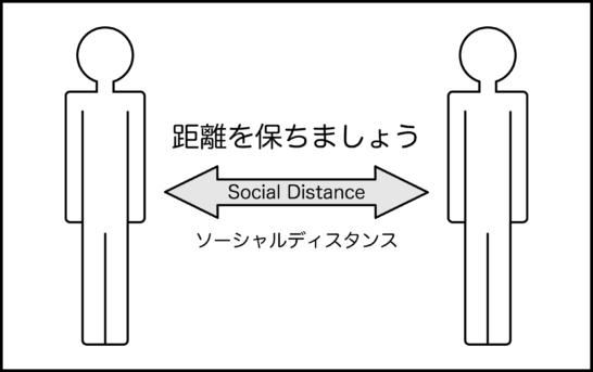 ソーシャルディスタンス距離を保つイラスト